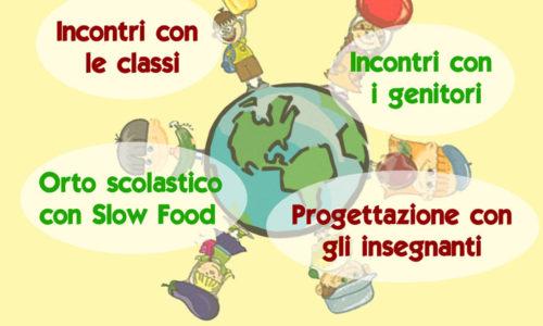 Gustare la Natura: percorso di educazione alimentare per le scuole